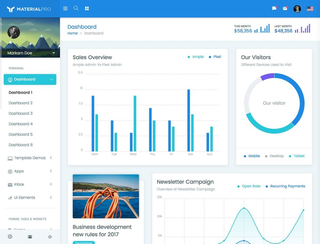 100+ Perfect Admin Templates and Admin Areas For Your Web-App