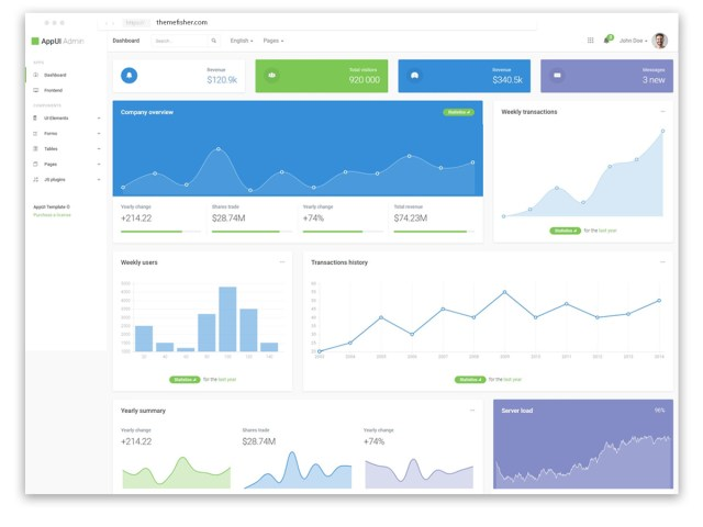 100 +Best Admin Templates Made With The New Bootstrap 4 and