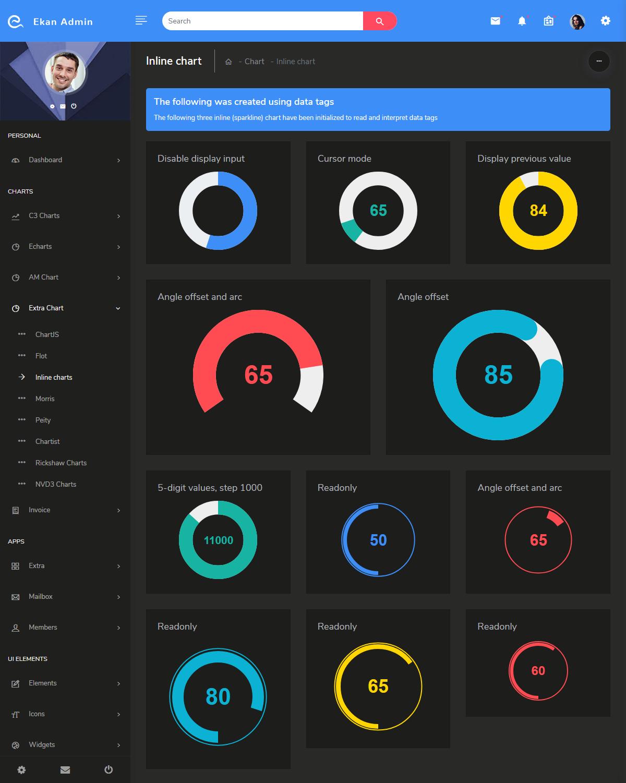 Bootstrap Admin Templates with Dark Dashboard - Ekan Admin