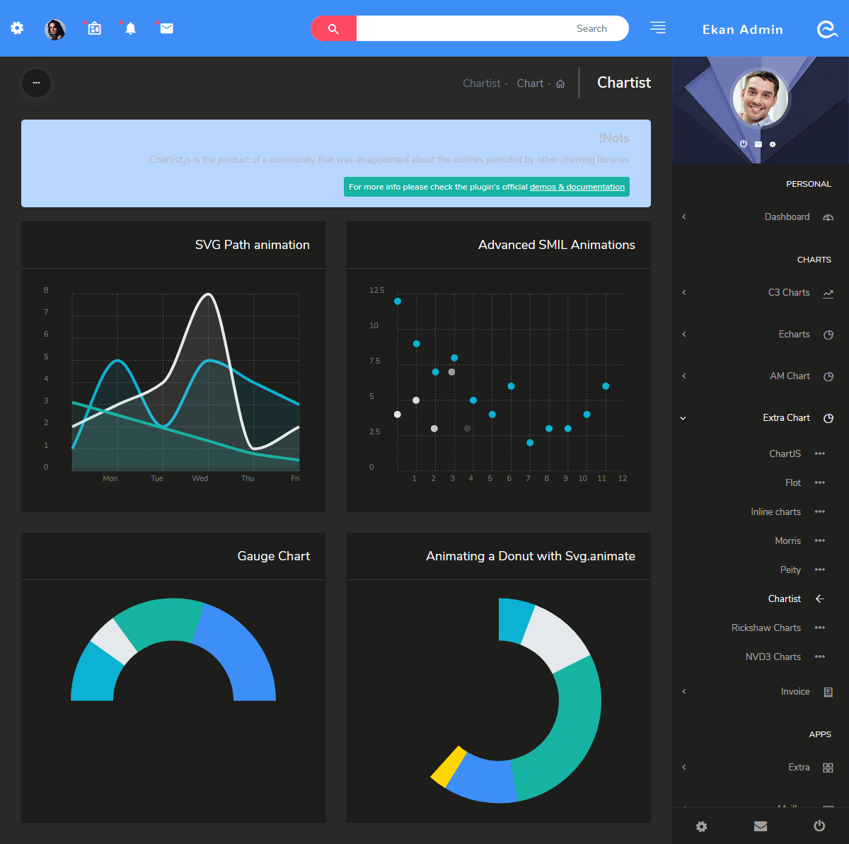 Premium Admin Templates with RTL Dark Dashboard - Ekan Admin